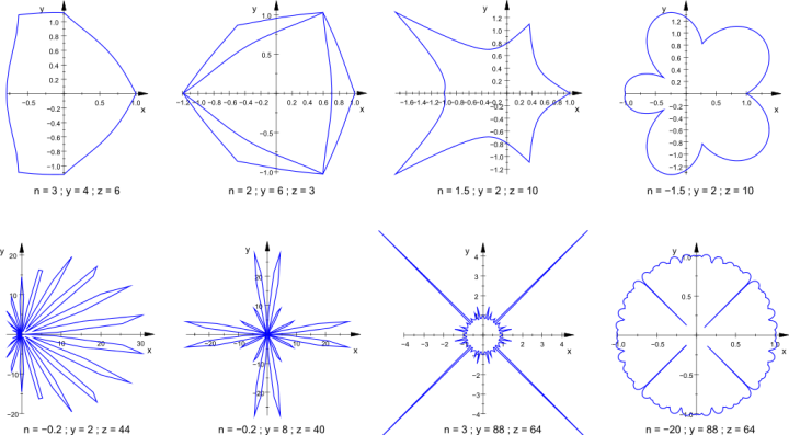 SuperformulaU-several-structures.svg